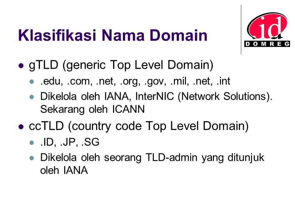 Klasifikasi Nama Domain gTLD (generic Top Level Domain).edu,.com,.net,.org,.gov,.mil,.net,.int Dikelola oleh IANA, InterNIC (Network Solutions). Sekar