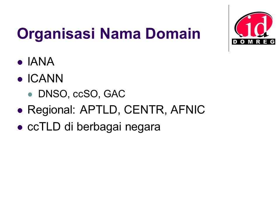 Organisasi Nama Domain IANA ICANN DNSO, ccSO, GAC Regional: APTLD, CENTR, AFNIC ccTLD di berbagai negara