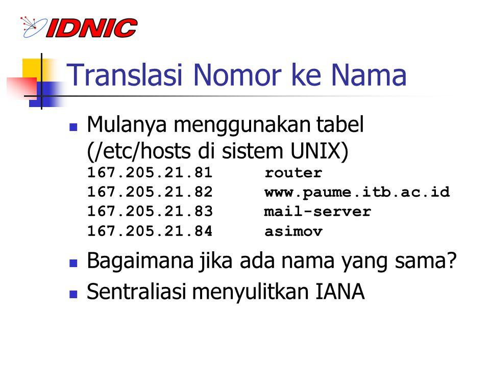 Domain Name System (DNS) Translasi secara terdistribusi Servis lain seperti MX record, jenis komputer, OS, lokasi, dll.