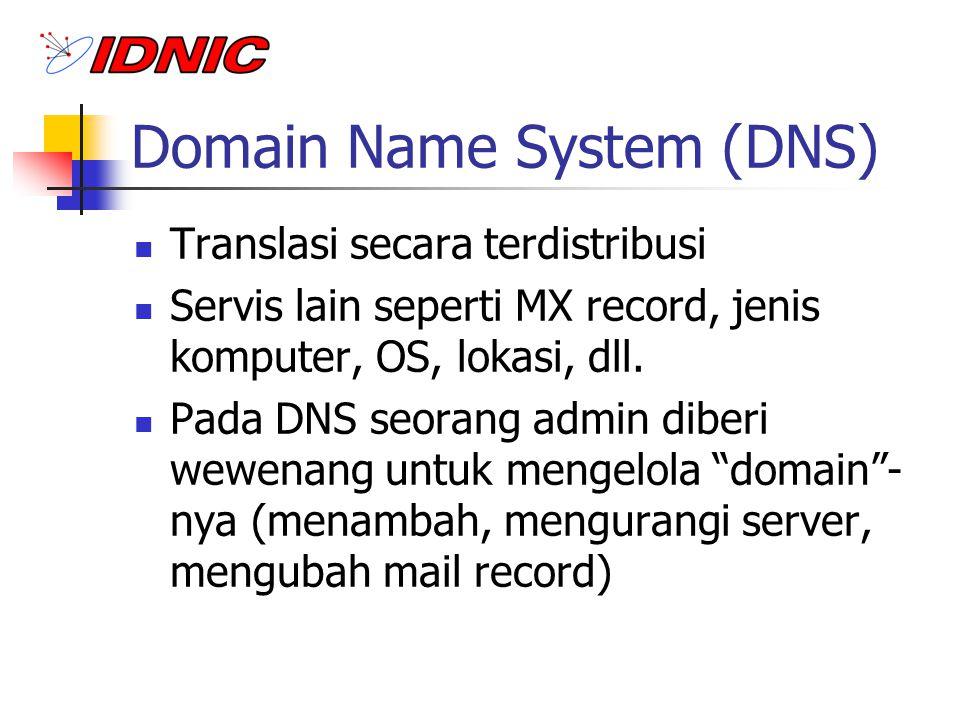 Mekanisme Query DNS Seperti query alamat biasa seperti contoh di bawah (dimulai dari belakang) Budi Rahardjo PPAU Mikroelektronika ITB Gedung PAU ITB Jalan Ganesha 10 Bandung 40132 Indonesia