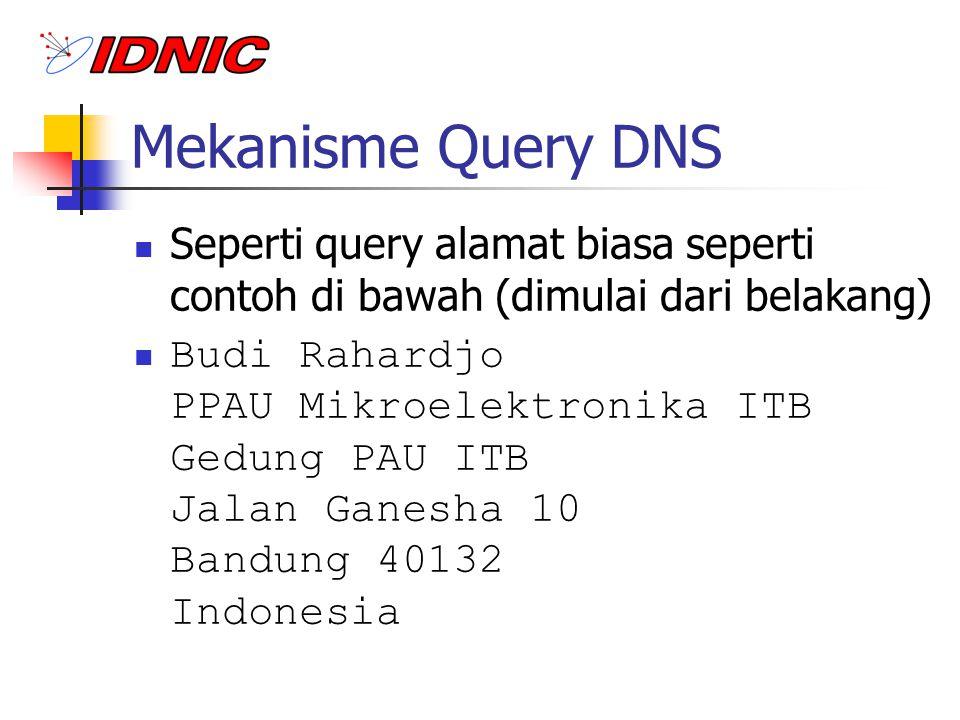 Query DNS (2) Query ke www.paume.itb.ac.id dilakukan dengan urutan.id.ac.id.itb.ac.id.paume.itb.ac.id www.paume.itb.ac.id = 167.205.21.82 Ada proses cache untuk mempercepat