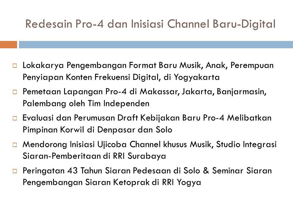 Redesain Pro-4 dan Inisiasi Channel Baru-Digital  Lokakarya Pengembangan Format Baru Musik, Anak, Perempuan Penyiapan Konten Frekuensi Digital, di Yo