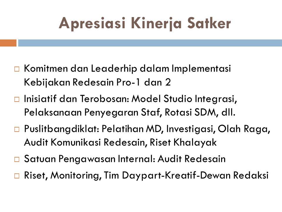 Apresiasi Kinerja Satker  Komitmen dan Leaderhip dalam Implementasi Kebijakan Redesain Pro-1 dan 2  Inisiatif dan Terobosan: Model Studio Integrasi,