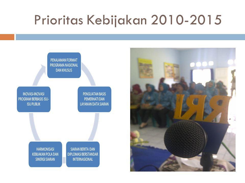 Prioritas Kebijakan 2010-2015
