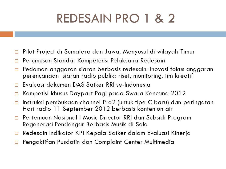 REDESAIN PRO 1 & 2  Pilot Project di Sumatera dan Jawa, Menyusul di wilayah Timur  Perumusan Standar Kompetensi Pelaksana Redesain  Pedoman anggara