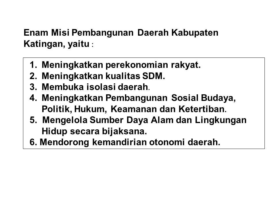 Enam Misi Pembangunan Daerah Kabupaten Katingan, yaitu : 1.Meningkatkan perekonomian rakyat. 2.Meningkatkan kualitas SDM. 3.Membuka isolasi daerah. 4.