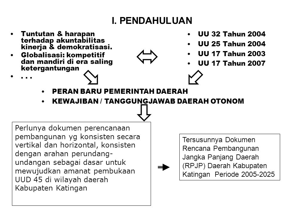 4.2.Tahapan dan Prioritas Pembangunan. 4.2.1.