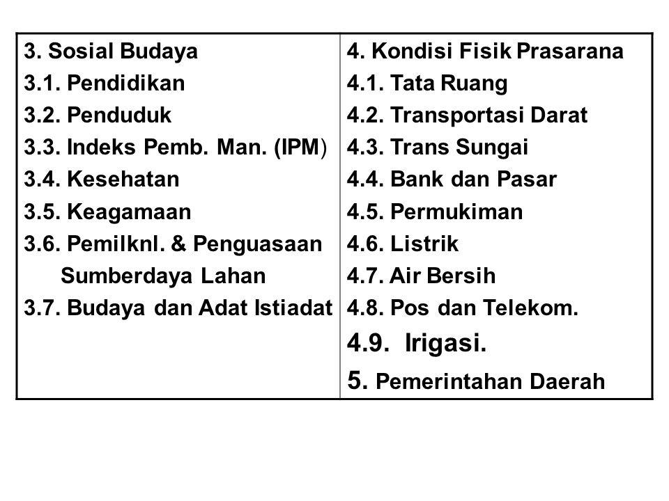 B.TANTANGAN 1. Kondisi Geografis (1).