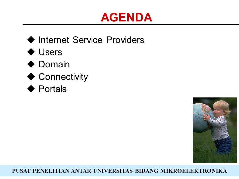 PUSAT PENELITIAN ANTAR UNIVERSITAS BIDANG MIKROELEKTRONIKA AGENDA  Internet Service Providers  Users  Domain  Connectivity  Portals
