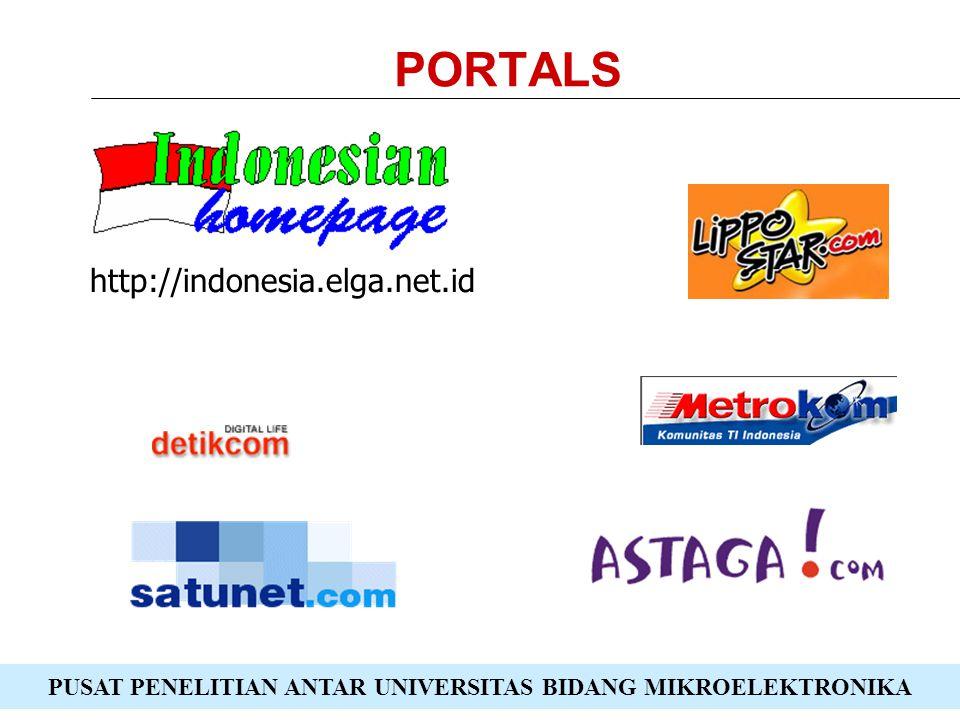 PUSAT PENELITIAN ANTAR UNIVERSITAS BIDANG MIKROELEKTRONIKA PORTALS http://indonesia.elga.net.id