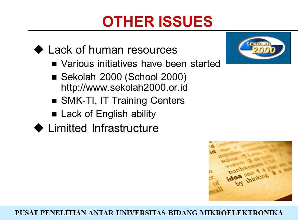 PUSAT PENELITIAN ANTAR UNIVERSITAS BIDANG MIKROELEKTRONIKA OTHER ISSUES  Lack of human resources Various initiatives have been started Sekolah 2000 (
