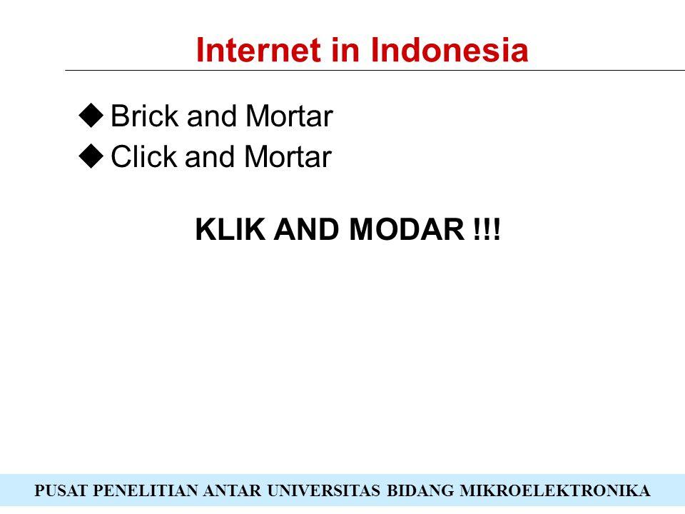 PUSAT PENELITIAN ANTAR UNIVERSITAS BIDANG MIKROELEKTRONIKA Internet in Indonesia  Brick and Mortar  Click and Mortar KLIK AND MODAR !!!