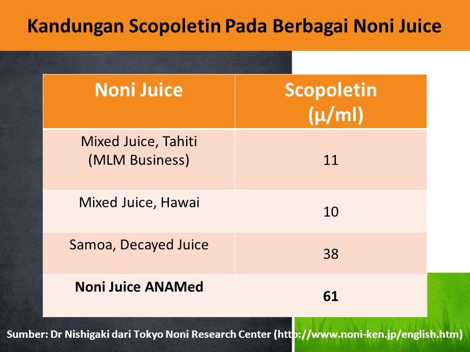 Kandungan Scopoletin Pada Berbagai Noni Juice Noni JuiceScopoletin (µ/ml) Mixed Juice, Tahiti (MLM Business)11 Mixed Juice, Hawai 10 Samoa, Decayed Ju