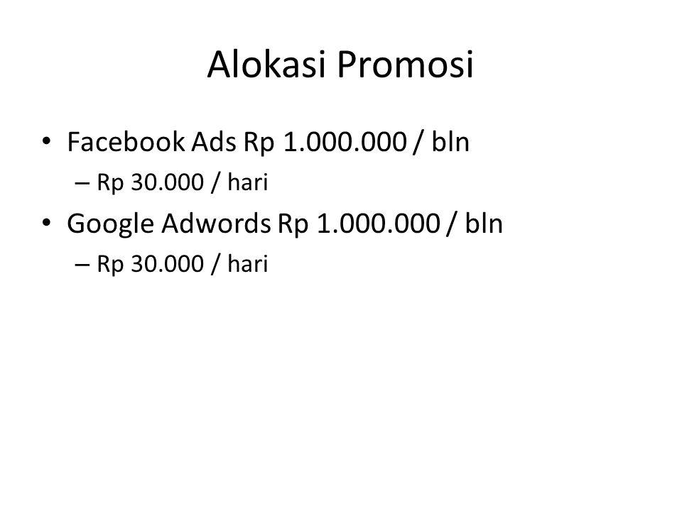 Alokasi Promosi Facebook Ads Rp 1.000.000 / bln – Rp 30.000 / hari Google Adwords Rp 1.000.000 / bln – Rp 30.000 / hari