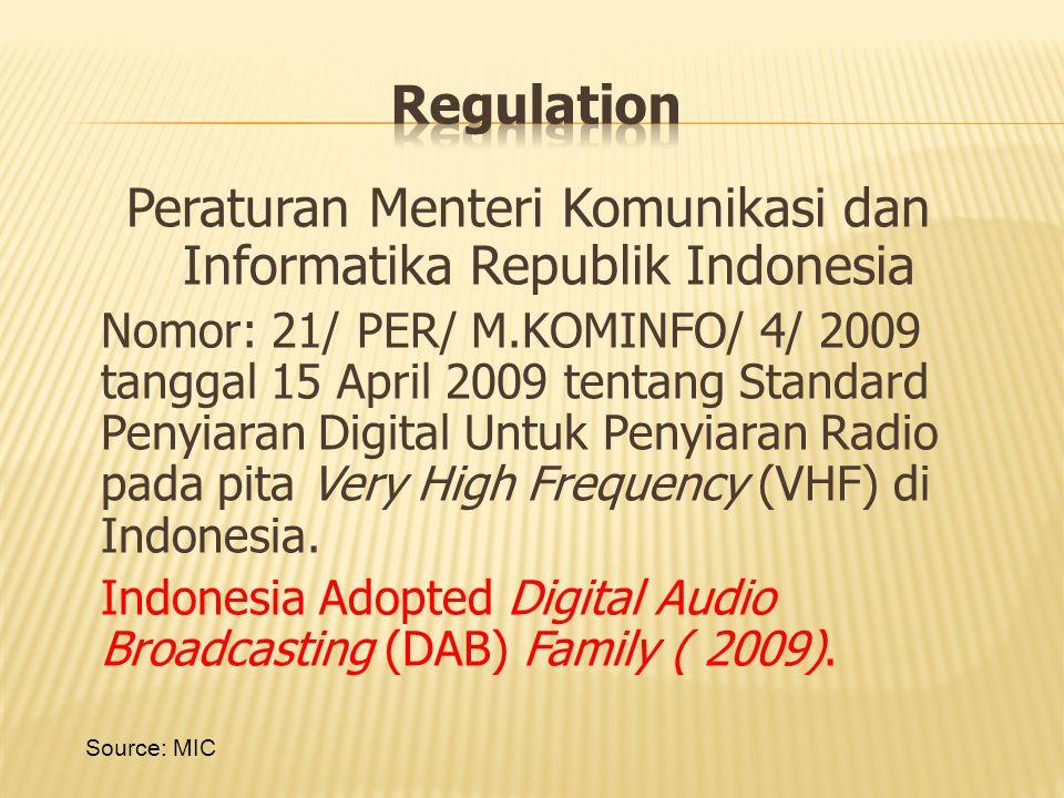 Peraturan Menteri Komunikasi dan Informatika Republik Indonesia Nomor: 21/ PER/ M.KOMINFO/ 4/ 2009 tanggal 15 April 2009 tentang Standard Penyiaran Digital Untuk Penyiaran Radio pada pita Very High Frequency (VHF) di Indonesia.