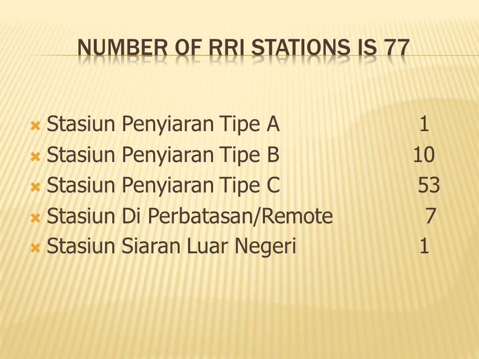  Stasiun Penyiaran Tipe A 1  Stasiun Penyiaran Tipe B10  Stasiun Penyiaran Tipe C 53  Stasiun Di Perbatasan/Remote 7  Stasiun Siaran Luar Negeri