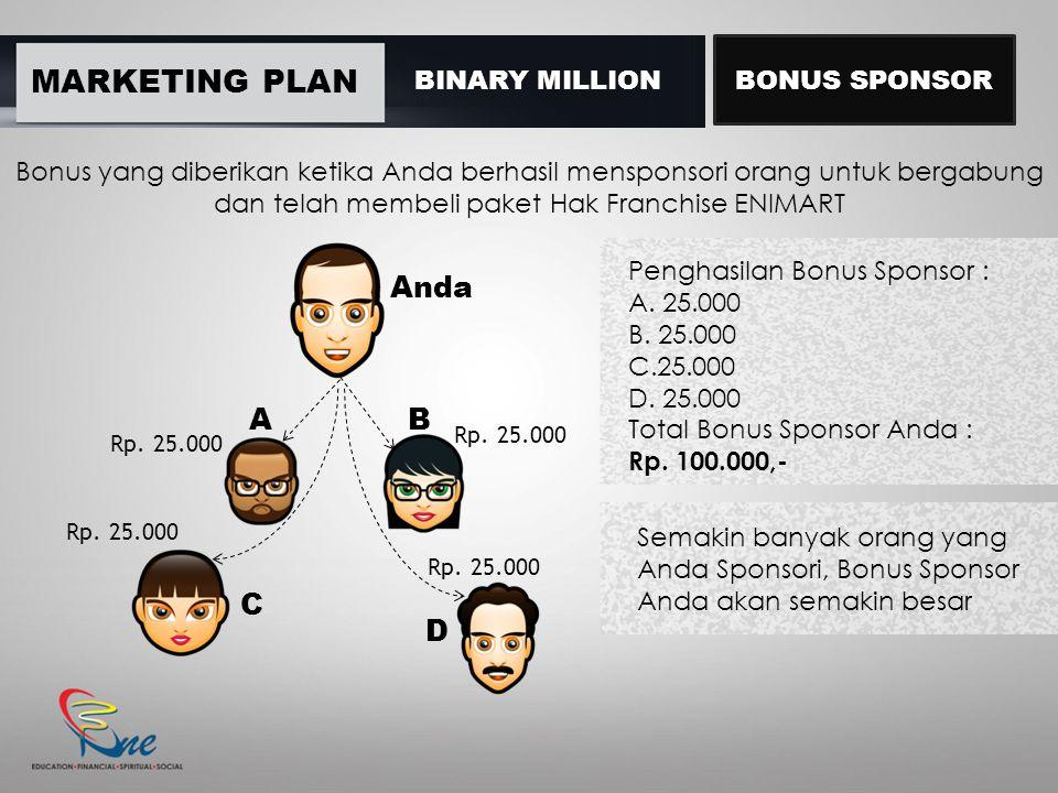 MARKETING PLAN BINARY MILLION BONUS PASANGAN Bonus Pasangan Binary Million terbagi atas : Rp.