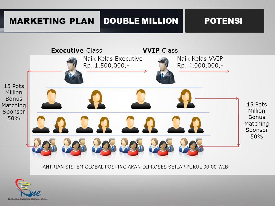 MARKETING PLAN DOUBLE MILLIONPOTENSI Executive Class VVIP Class 15 Pots Million Bonus Matching Sponsor 50% 15 Pots Million Bonus Matching Sponsor 50%