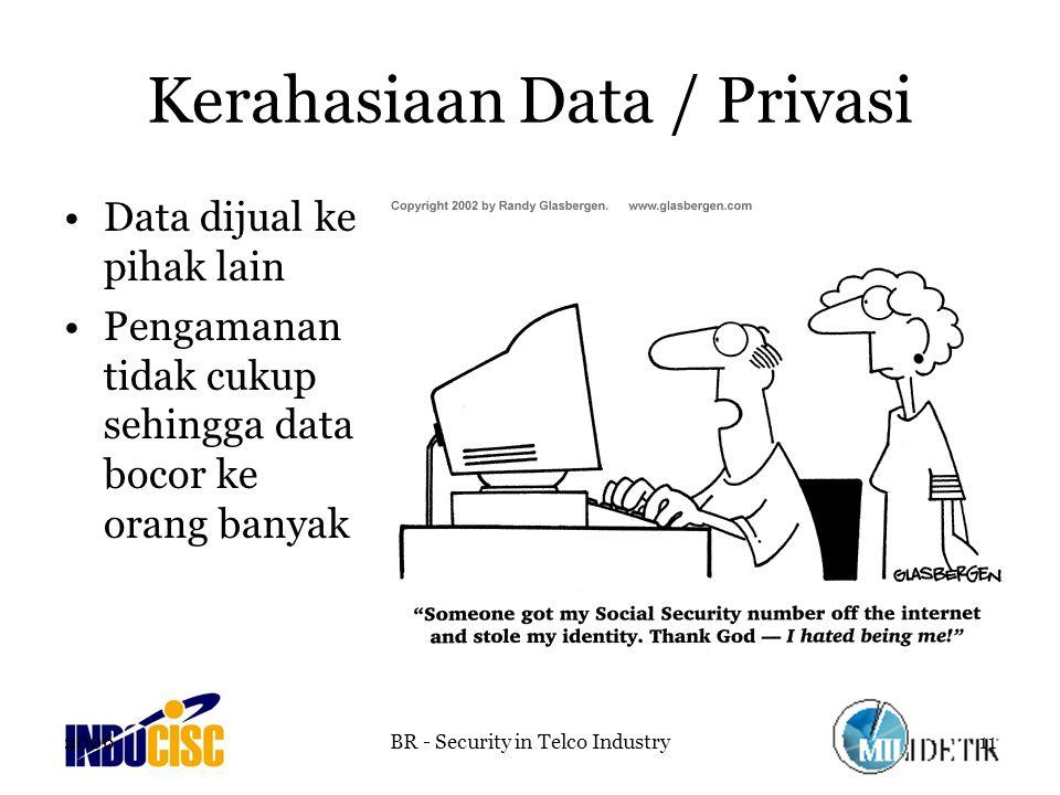 2006BR - Security in Telco Industry11 Kerahasiaan Data / Privasi Data dijual ke pihak lain Pengamanan tidak cukup sehingga data bocor ke orang banyak