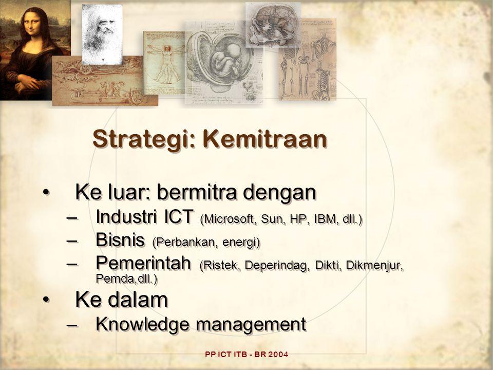 PP ICT ITB - BR 2004 Strategi: Kemitraan Ke luar: bermitra dengan –Industri ICT (Microsoft, Sun, HP, IBM, dll.) –Bisnis (Perbankan, energi) –Pemerintah (Ristek, Deperindag, Dikti, Dikmenjur, Pemda,dll.) Ke dalam –Knowledge management Ke luar: bermitra dengan –Industri ICT (Microsoft, Sun, HP, IBM, dll.) –Bisnis (Perbankan, energi) –Pemerintah (Ristek, Deperindag, Dikti, Dikmenjur, Pemda,dll.) Ke dalam –Knowledge management