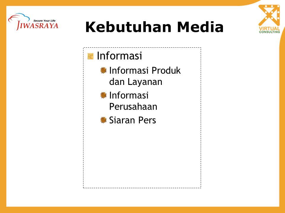 Kebutuhan Media Informasi Informasi Produk dan Layanan Informasi Perusahaan Siaran Pers