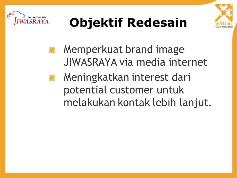 Objektif Redesain Memperkuat brand image JIWASRAYA via media internet Meningkatkan interest dari potential customer untuk melakukan kontak lebih lanju