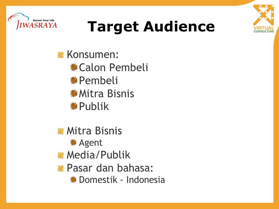 Target Audience Konsumen: Calon Pembeli Pembeli Mitra Bisnis Publik Mitra Bisnis Agent Media/Publik Pasar dan bahasa: Domestik - Indonesia