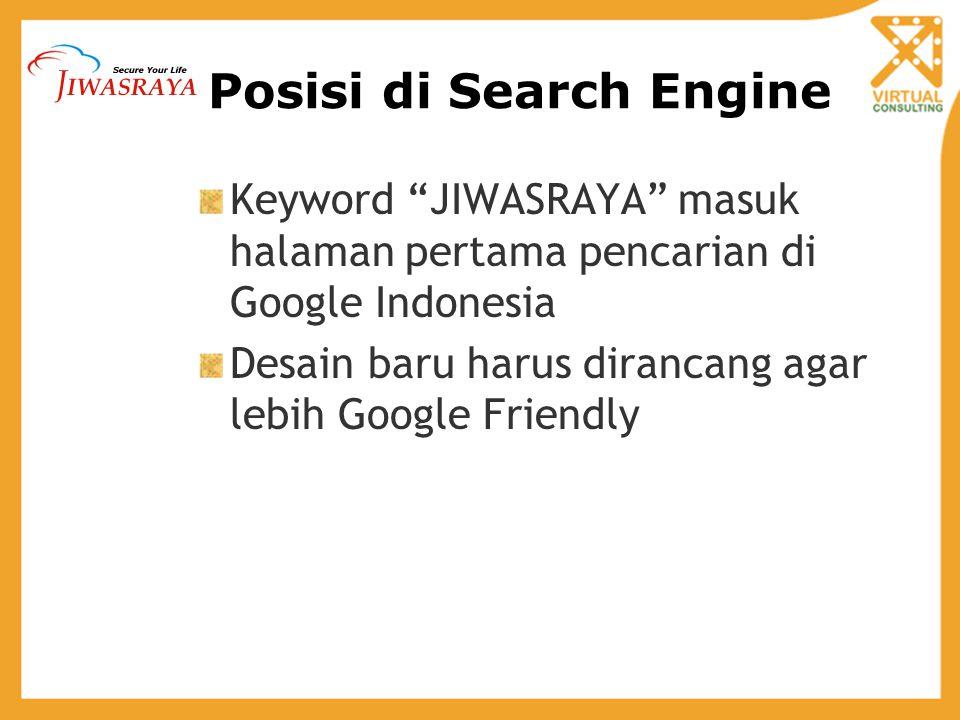 """Posisi di Search Engine Keyword """"JIWASRAYA"""" masuk halaman pertama pencarian di Google Indonesia Desain baru harus dirancang agar lebih Google Friendly"""