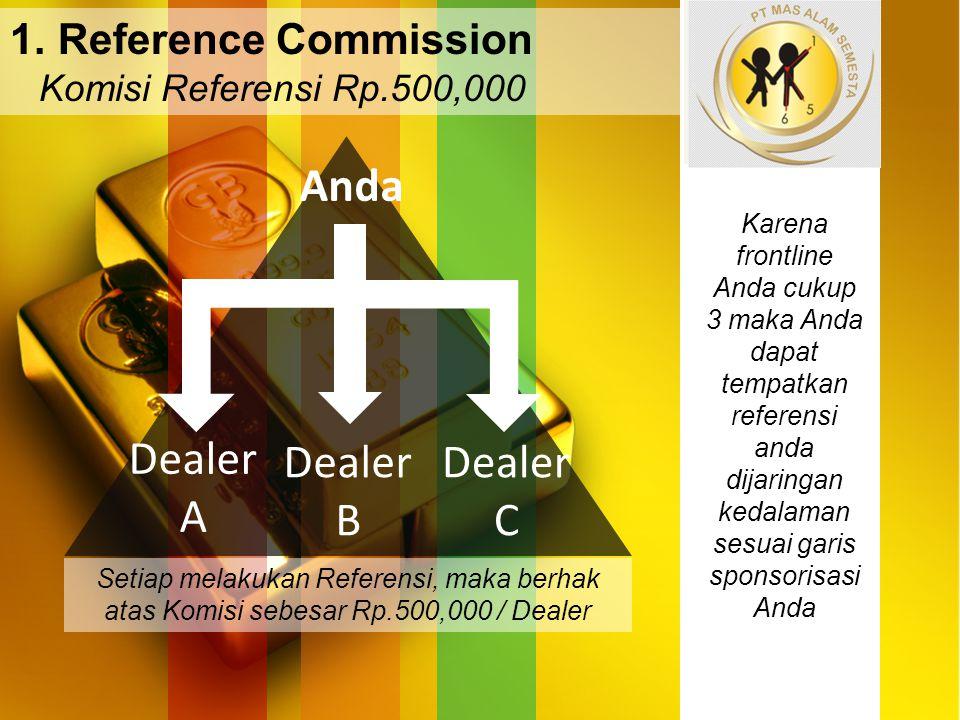 Dealer A 1. Reference Commission Komisi Referensi Rp.500,000 Anda Dealer B Dealer C Setiap melakukan Referensi, maka berhak atas Komisi sebesar Rp.500