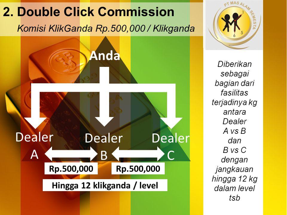 Dealer A 2. Double Click Commission Komisi KlikGanda Rp.500,000 / Klikganda Anda Dealer B Dealer C Diberikan sebagai bagian dari fasilitas terjadinya