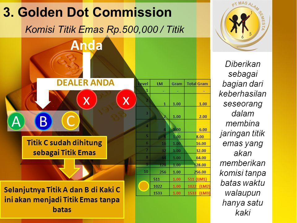 3. Golden Dot Commission Komisi Titik Emas Rp.500,000 / Titik Anda Diberikan sebagai bagian dari keberhasilan seseorang dalam membina jaringan titik e