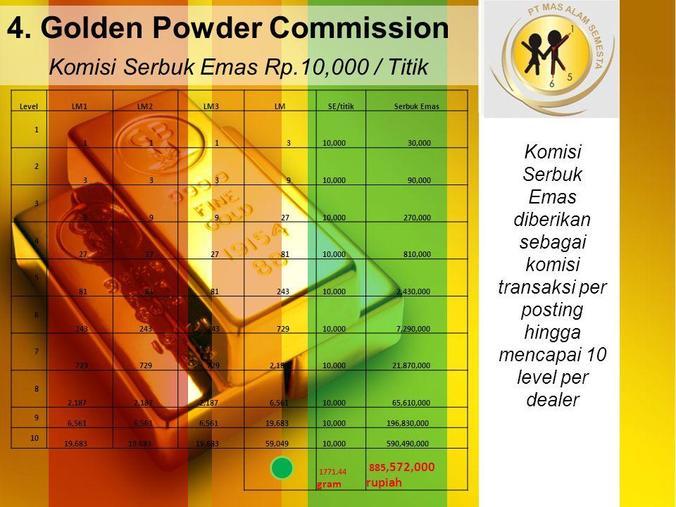 4. Golden Powder Commission Komisi Serbuk Emas Rp.10,000 / Titik Komisi Serbuk Emas diberikan sebagai komisi transaksi per posting hingga mencapai 10