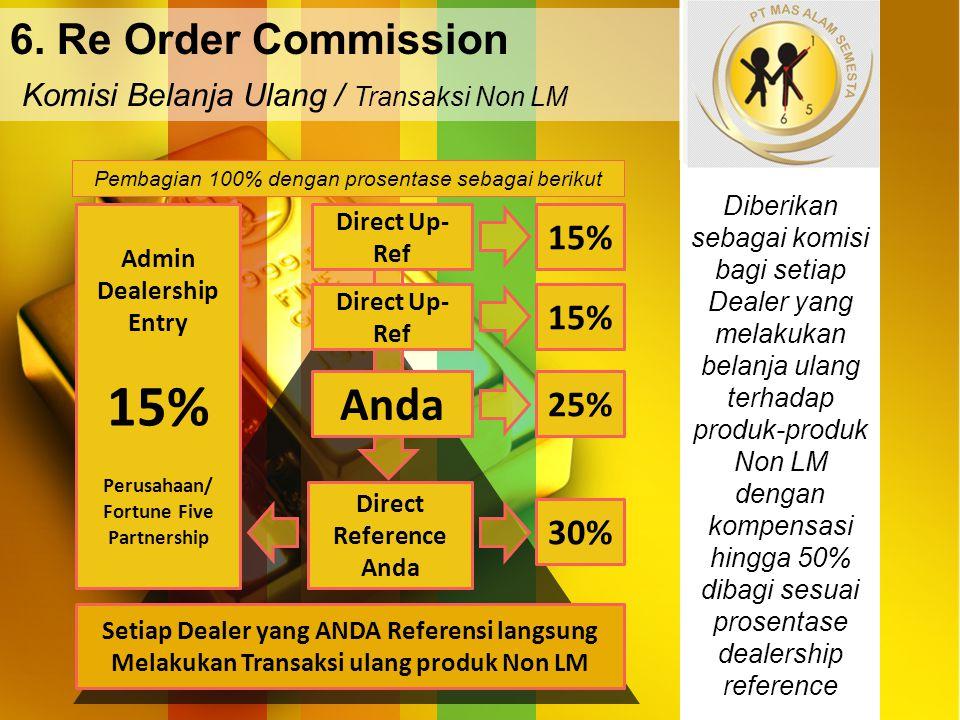 6. Re Order Commission Komisi Belanja Ulang / Transaksi Non LM Diberikan sebagai komisi bagi setiap Dealer yang melakukan belanja ulang terhadap produ