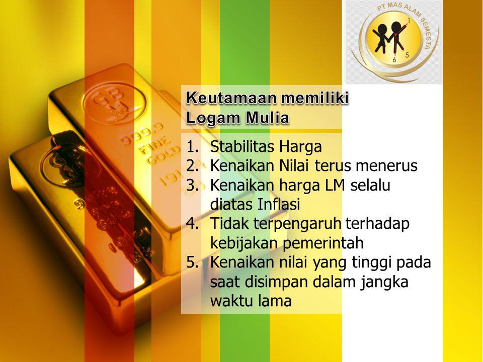 Nama Perusahaan PT.Mas Alam Semesta Akta Notaris Melania Miensye H., SH No.
