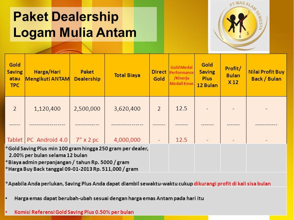 Gold Saving atau TPC Harga/Hari Mengikuti ANTAM Paket Dealership Total Biaya Direct Gold Gold Medal Performance /Kinerja Medali Emas Gold Saving Plus