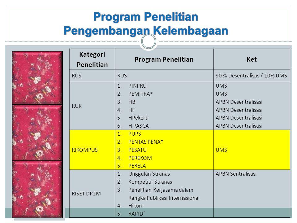 No Komponen Persentase 1 Gaji/upah Maks.