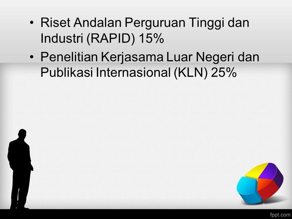 Riset Andalan Perguruan Tinggi dan Industri (RAPID) 15% Penelitian Kerjasama Luar Negeri dan Publikasi Internasional (KLN) 25%