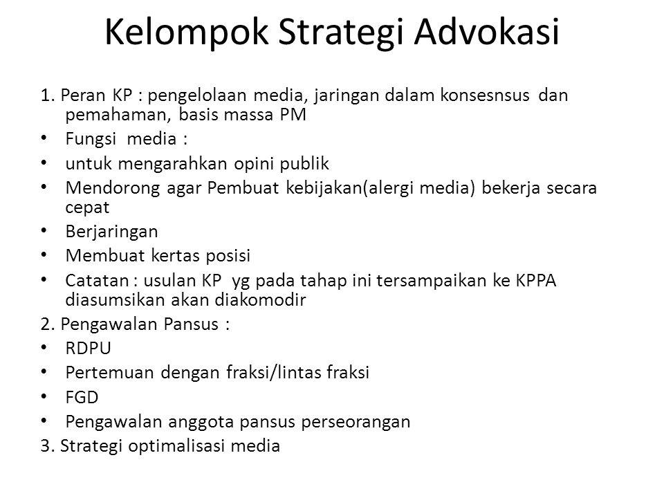 Kelompok Strategi Advokasi 1.