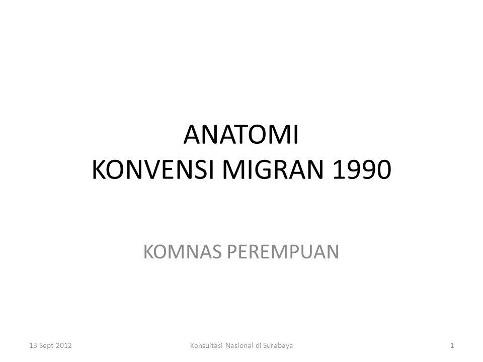 Bagian IX Ketentuan Penutup Pasal 85 – 93 1.Keberlakuan mengenai Konvensi ini 2.Hak negara-negara pihak terhadap Konvensi ini 13 Sept 201212Konsultasi Nasional di Surabaya