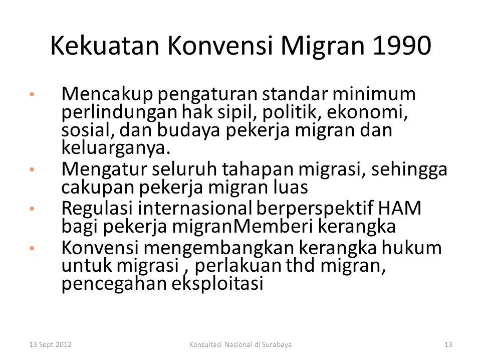 Kekuatan Konvensi Migran 1990 Mencakup pengaturan standar minimum perlindungan hak sipil, politik, ekonomi, sosial, dan budaya pekerja migran dan keluarganya.