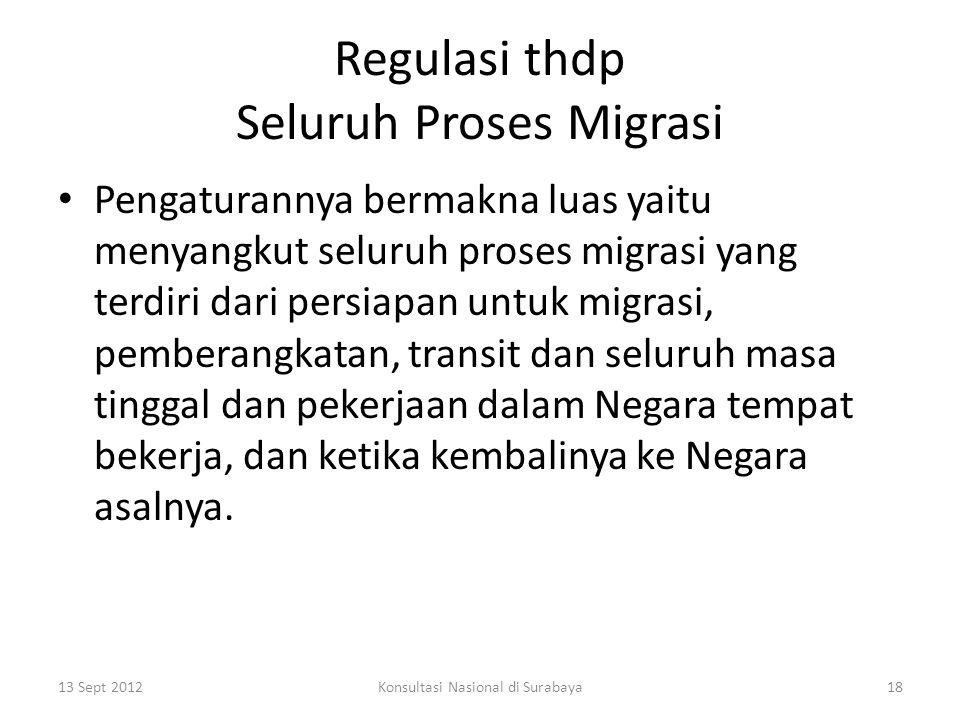 Regulasi thdp Seluruh Proses Migrasi Pengaturannya bermakna luas yaitu menyangkut seluruh proses migrasi yang terdiri dari persiapan untuk migrasi, pemberangkatan, transit dan seluruh masa tinggal dan pekerjaan dalam Negara tempat bekerja, dan ketika kembalinya ke Negara asalnya.