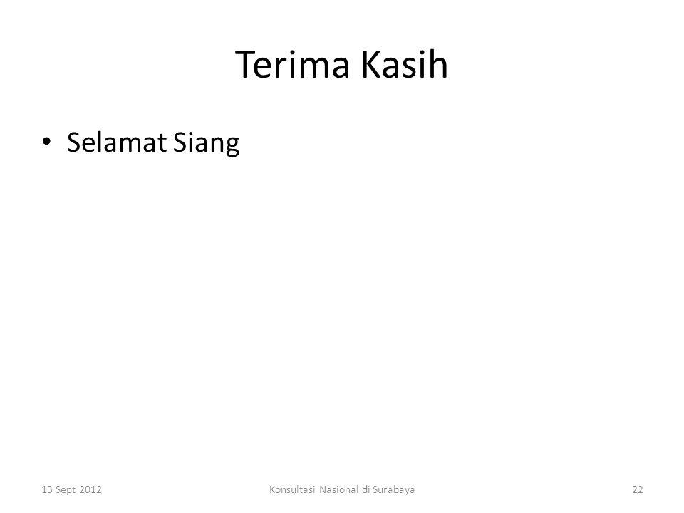 Terima Kasih Selamat Siang 13 Sept 201222Konsultasi Nasional di Surabaya