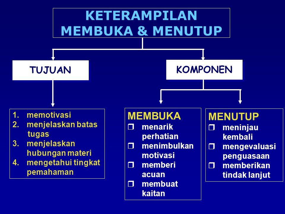 1.memotivasi 2.menjelaskan batas tugas 3.menjelaskan hubungan materi 4.