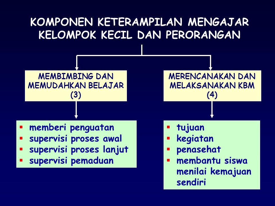  memberi penguatan  supervisi proses awal  supervisi proses lanjut  supervisi pemaduan  tujuan  kegiatan  penasehat  membantu siswa menilai kemajuan sendiri MEMBIMBING DAN MEMUDAHKAN BELAJAR (3) MERENCANAKAN DAN MELAKSANAKAN KBM (4) KOMPONEN KETERAMPILAN MENGAJAR KELOMPOK KECIL DAN PERORANGAN