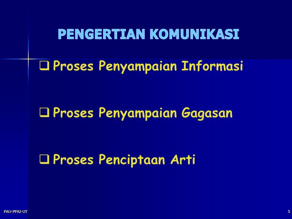 PAU-PPAI-UT5  Proses Penyampaian Informasi  Proses Penyampaian Gagasan  Proses Penciptaan Arti