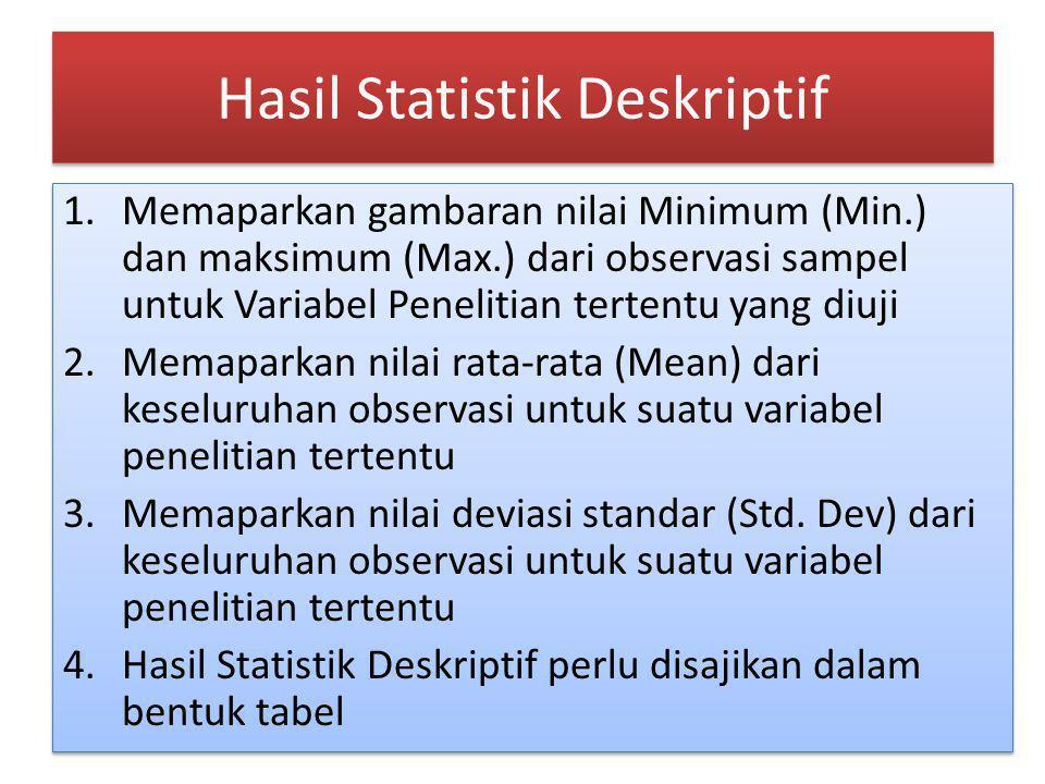 Hasil Statistik Deskriptif 1.Memaparkan gambaran nilai Minimum (Min.) dan maksimum (Max.) dari observasi sampel untuk Variabel Penelitian tertentu yan