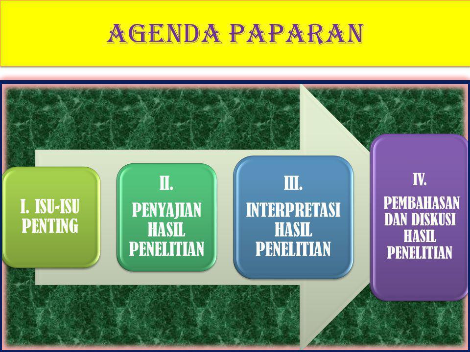 Agenda Paparan