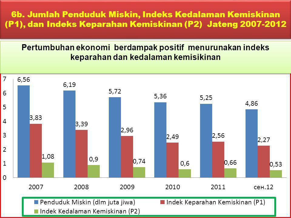 6b. Jumlah Penduduk Miskin, Indeks Kedalaman Kemiskinan (P1), dan Indeks Keparahan Kemiskinan (P2) Jateng 2007-2012 Pertumbuhan ekonomi berdampak posi