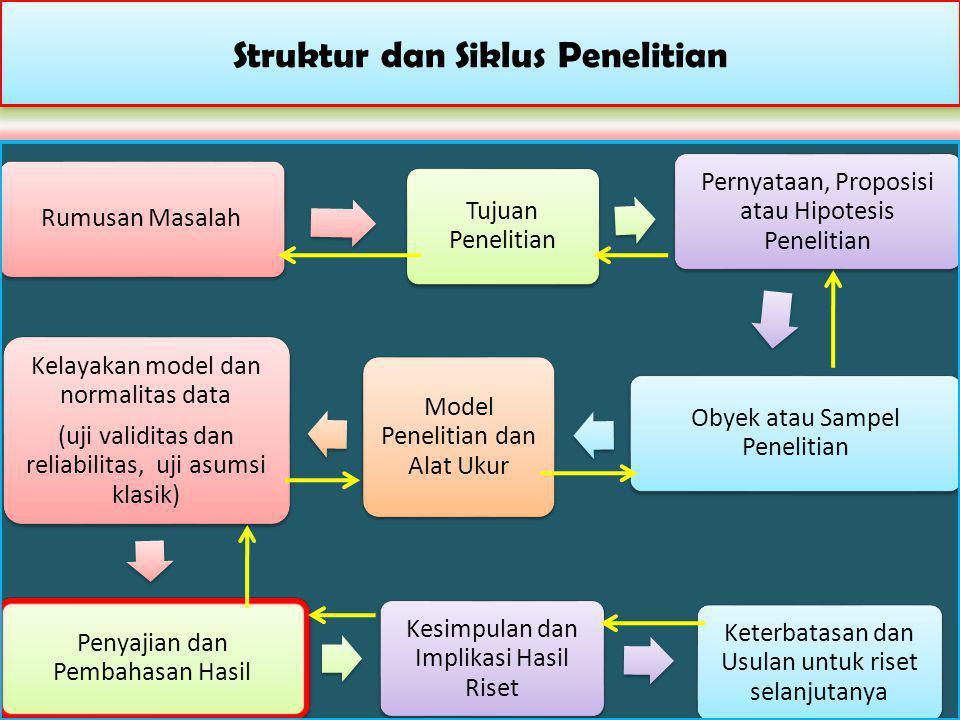 Struktur dan Siklus Penelitian