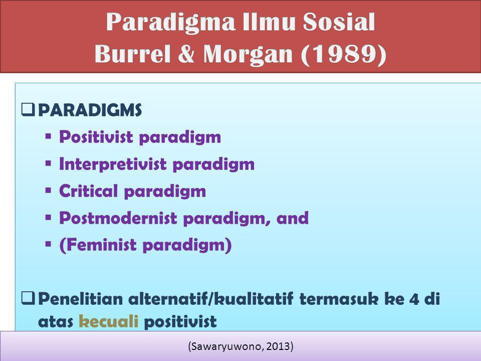  PARADIGMS  Positivist paradigm  Interpretivist paradigm  Critical paradigm  Postmodernist paradigm, and  (Feminist paradigm)  Penelitian alter